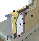 EIFS (Exterior Insulated Finishing System)